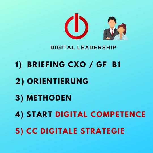 Digitale Transformation für Unternehmensleitung