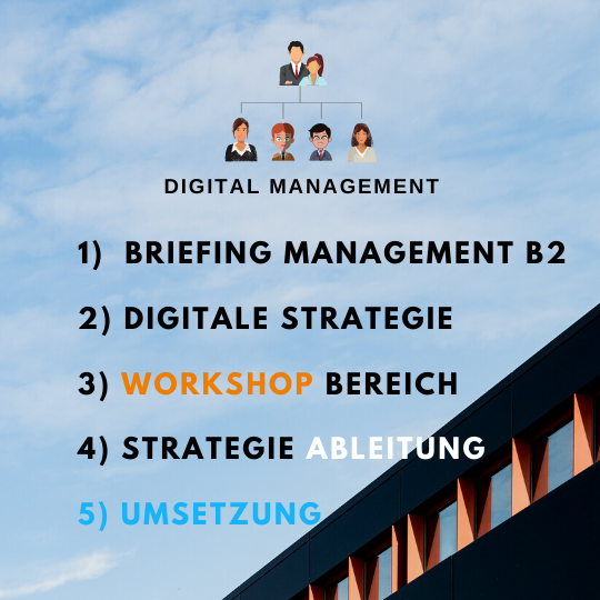 Digitale Transformation Workshops für ManagerInnen